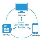Cloud Translation with Xerox Easy Translator Service